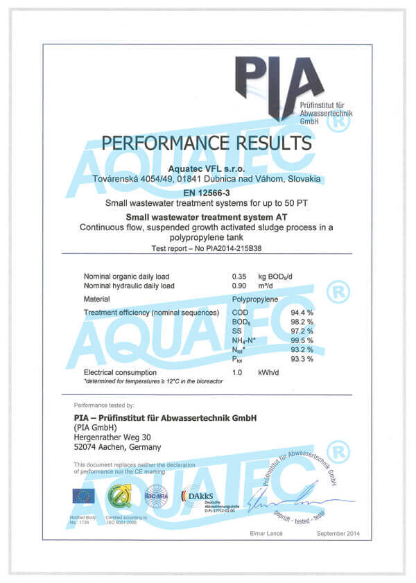 Aquatec VFL wastewater treatment plants AT PLUS tested at PIA Aachen Germany